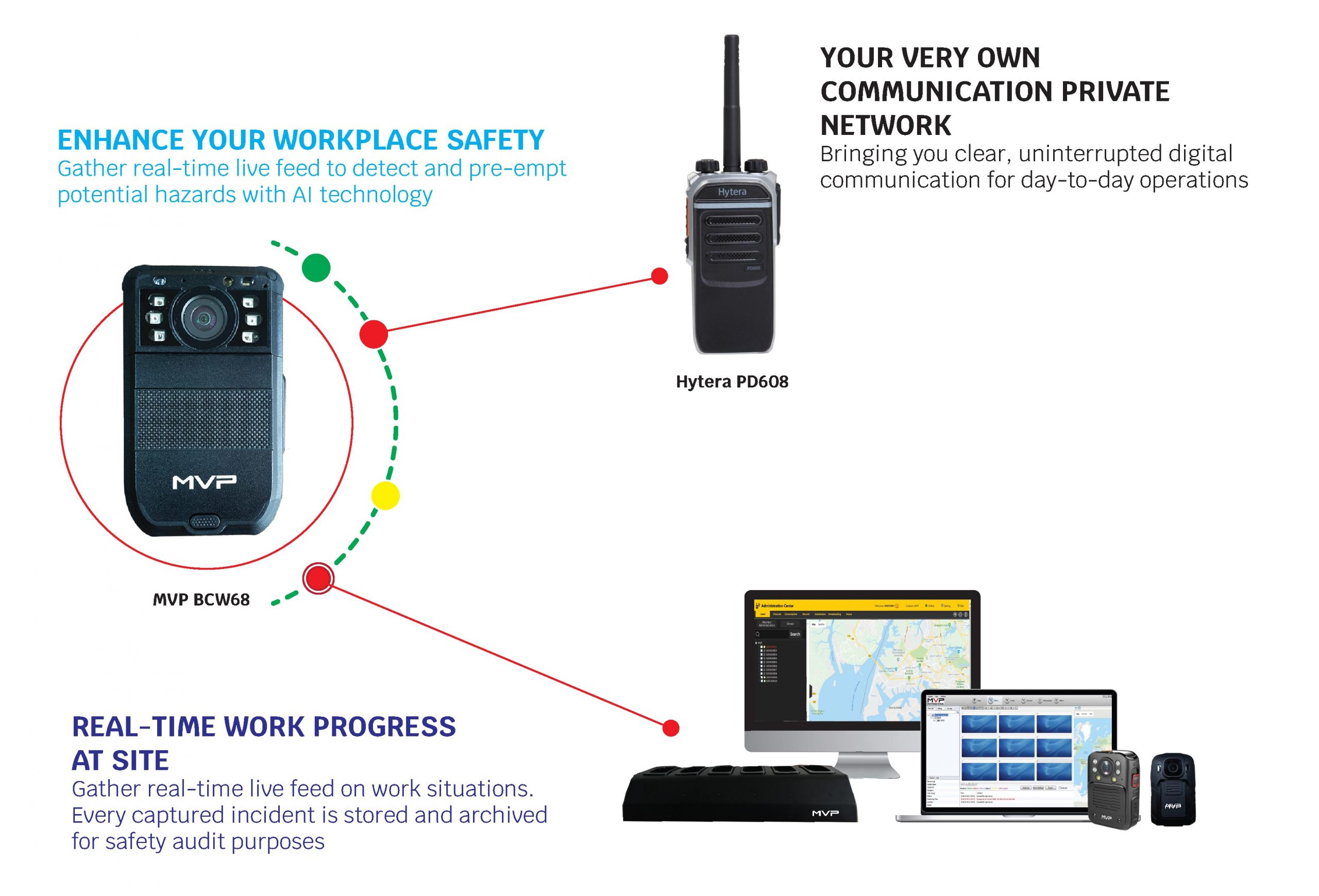 BCW68 Body Camera supports AI